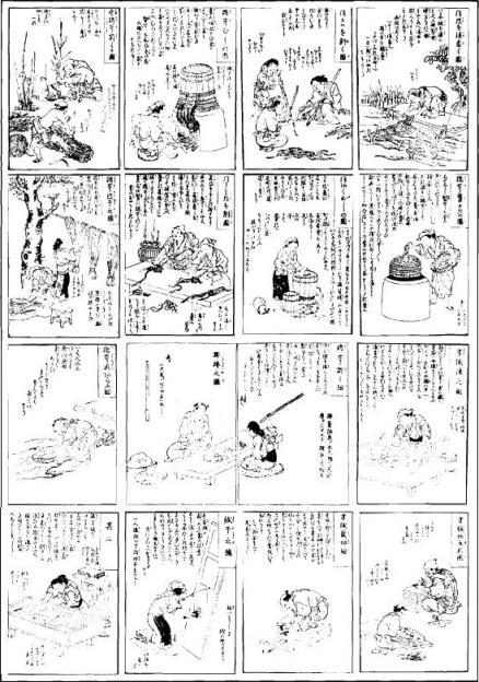 Estampas del 'Knmi suki cho ho ki' ('Manual de la fabricación del papel'). 1798, período Edo